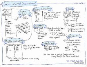 bullet journaling, schedule bullet journal, plannen 2017, planning maken, Myrthe CLaus, lifehacking, productiviteit