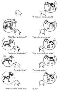 Succesvol pitchen: zorg voor de juiste hond in de kop van de ander, Joke Norendaal, Pauweracademy
